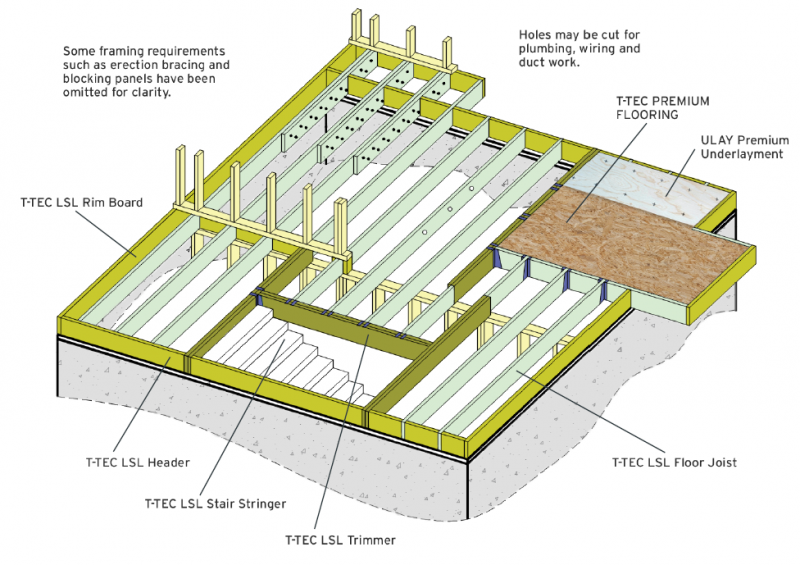Engineered-Floor-System-Diagram