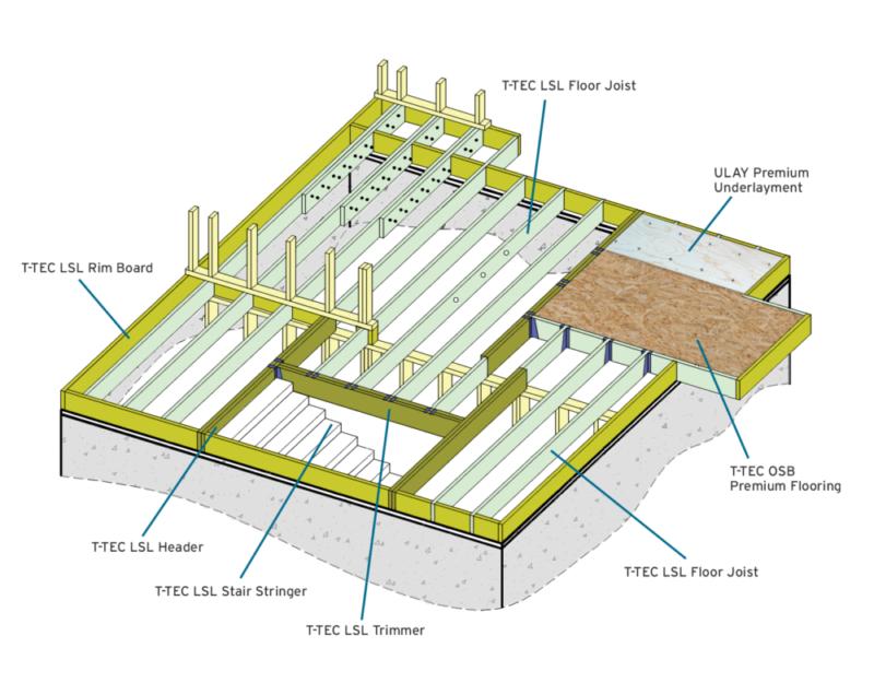 EWP-floor-system-Aug2021